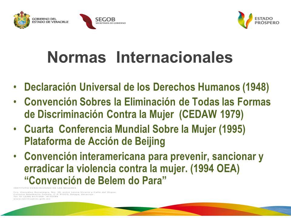 Normas Internacionales Declaración Universal de los Derechos Humanos (1948) Convención Sobres la Eliminación de Todas las Formas de Discriminación Con