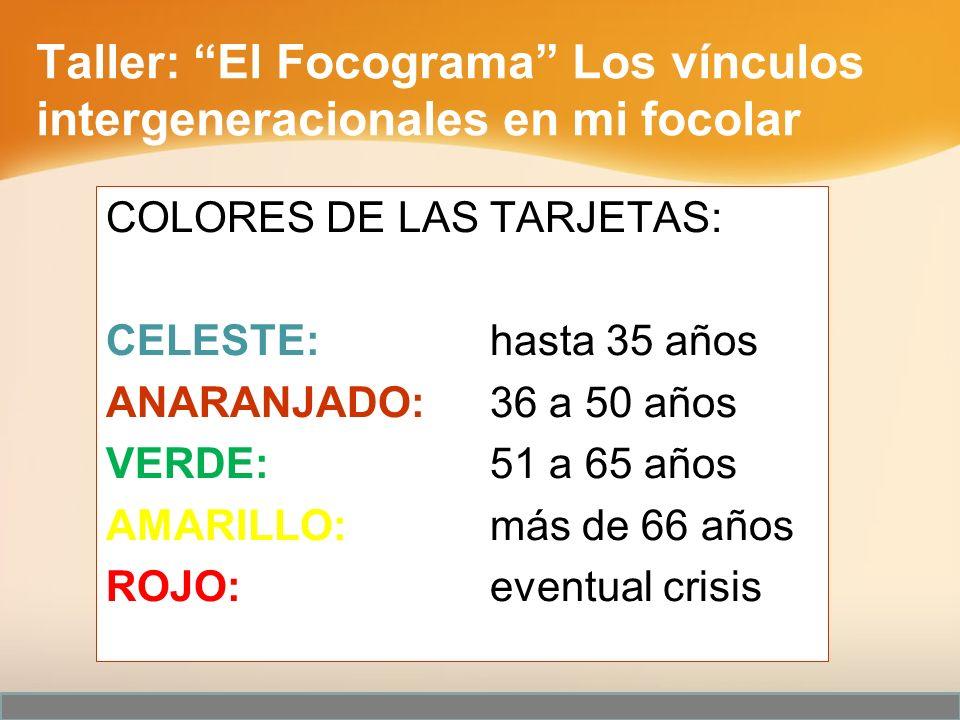 COLORES DE LAS TARJETAS: CELESTE: hasta 35 años ANARANJADO: 36 a 50 años VERDE: 51 a 65 años AMARILLO:más de 66 años ROJO:eventual crisis Taller: El F