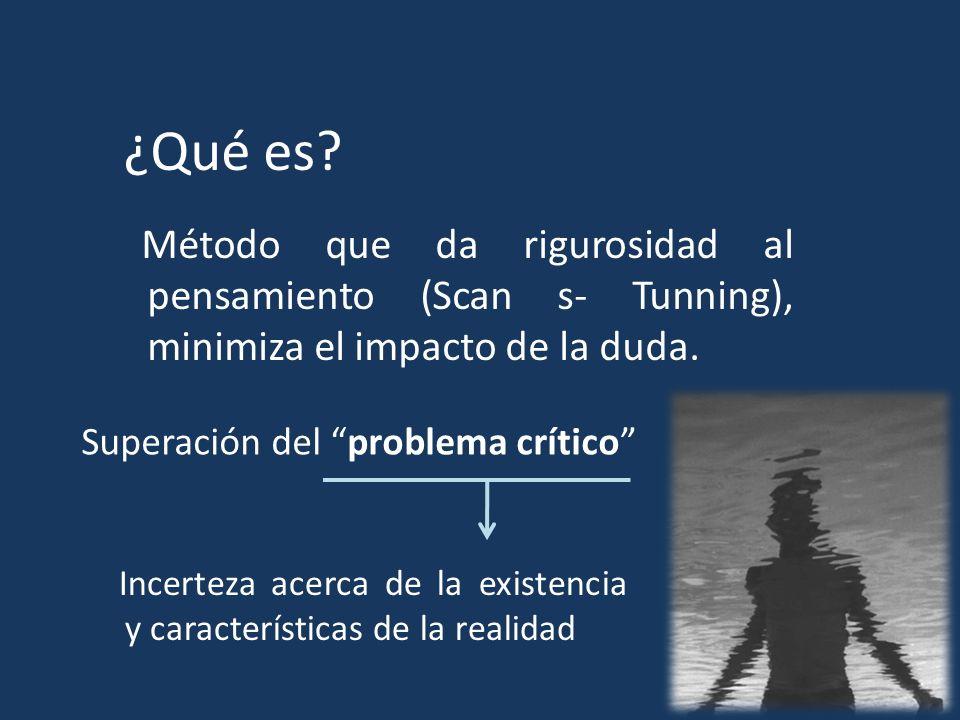 Método que da rigurosidad al pensamiento (Scan s- Tunning), minimiza el impacto de la duda. ¿Qué es? Superación del problema crítico Incerteza acerca
