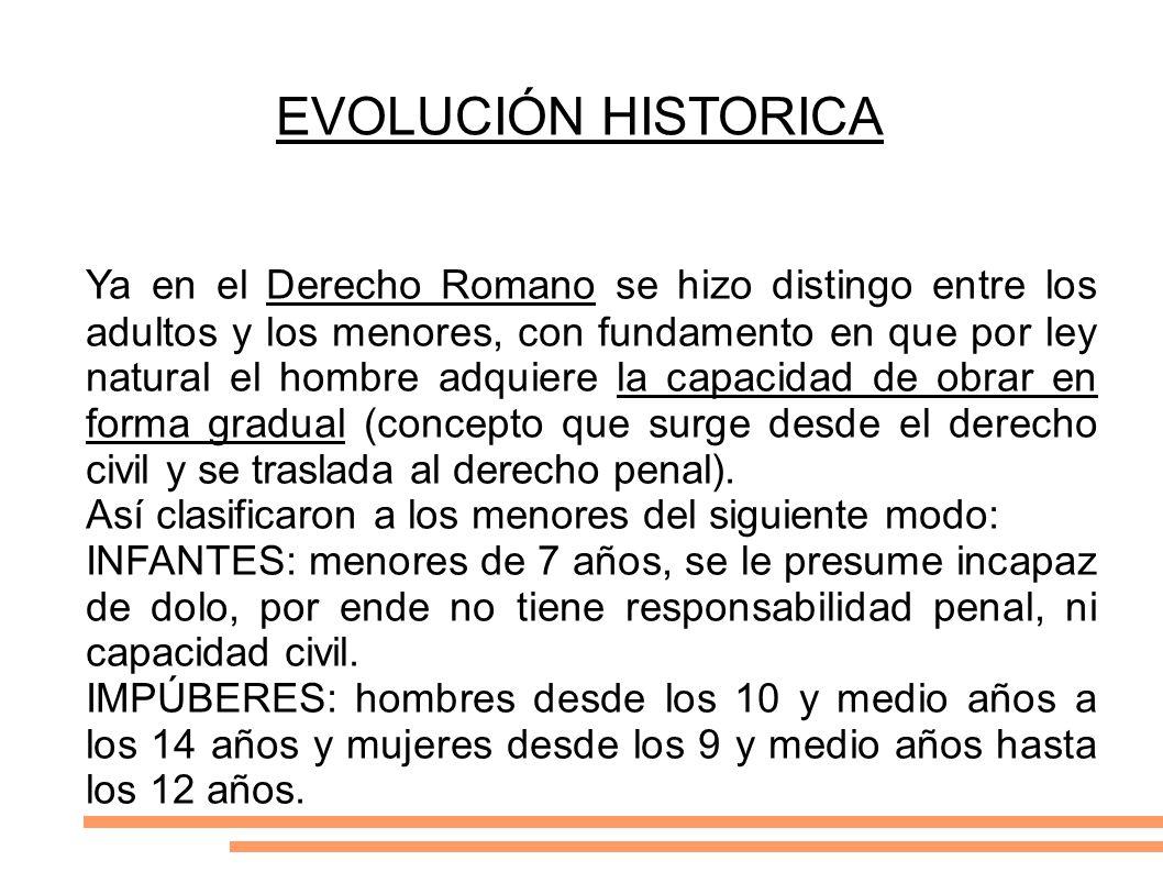 EVOLUCIÓN HISTORICA Ya en el Derecho Romano se hizo distingo entre los adultos y los menores, con fundamento en que por ley natural el hombre adquiere