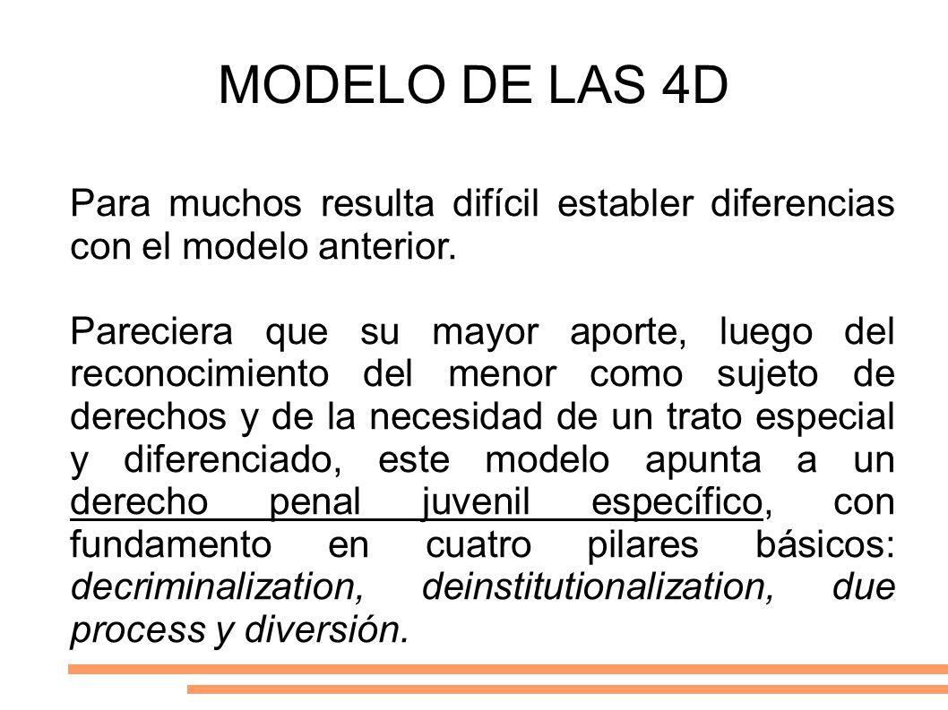 MODELO DE LAS 4D Para muchos resulta difícil establer diferencias con el modelo anterior. Pareciera que su mayor aporte, luego del reconocimiento del