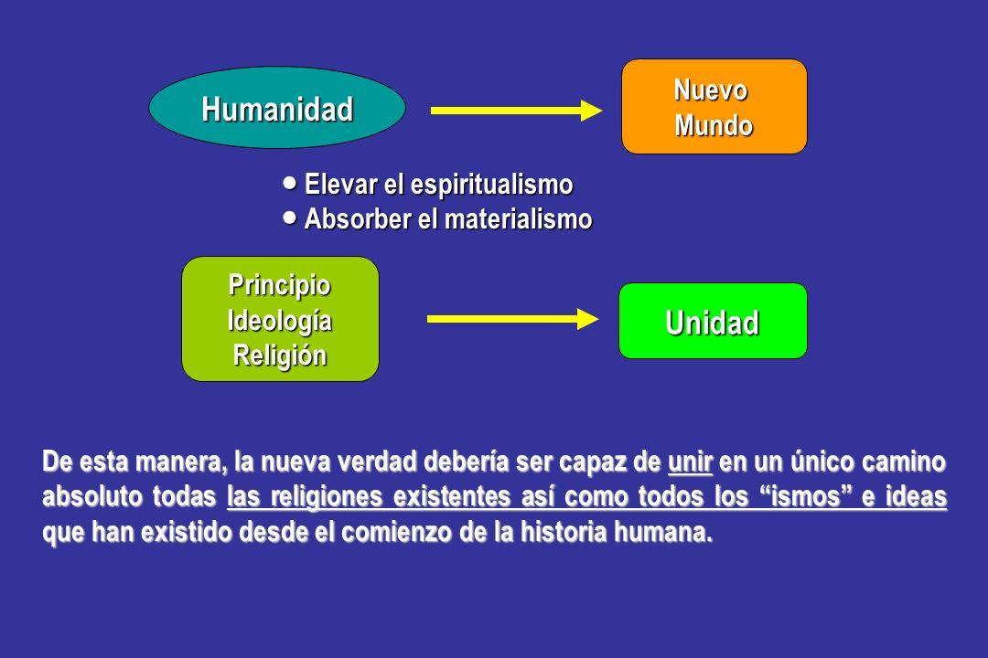 Humanidad Humanidad PrincipioIdeologíaReligión NuevoMundo Unidad Con el fin de que la providencia de la salvación de Dios pueda ser completamente cump