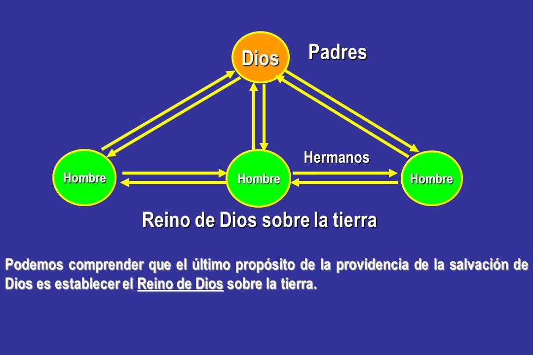 Dios Hombre Hombre Hombre Padres Reino de Dios sobre la tierra Hermanos El propósito de la verdad es la realización del bien y el origen del bien es D