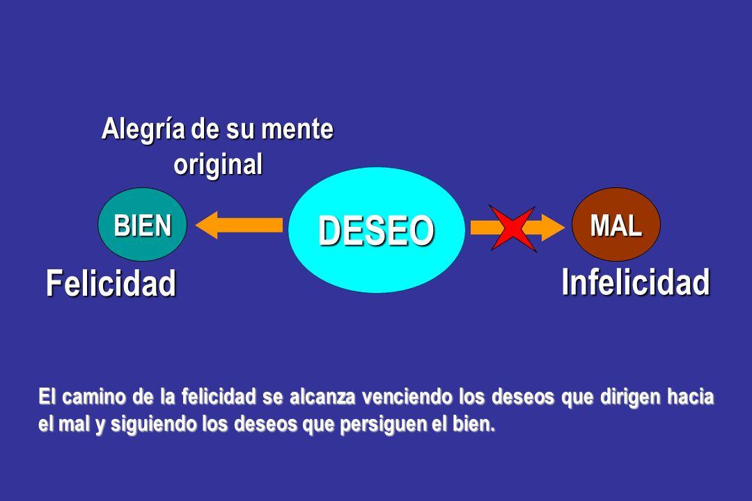 La contradicción en el hombre y la caída Hay una contradicción en el hombre.