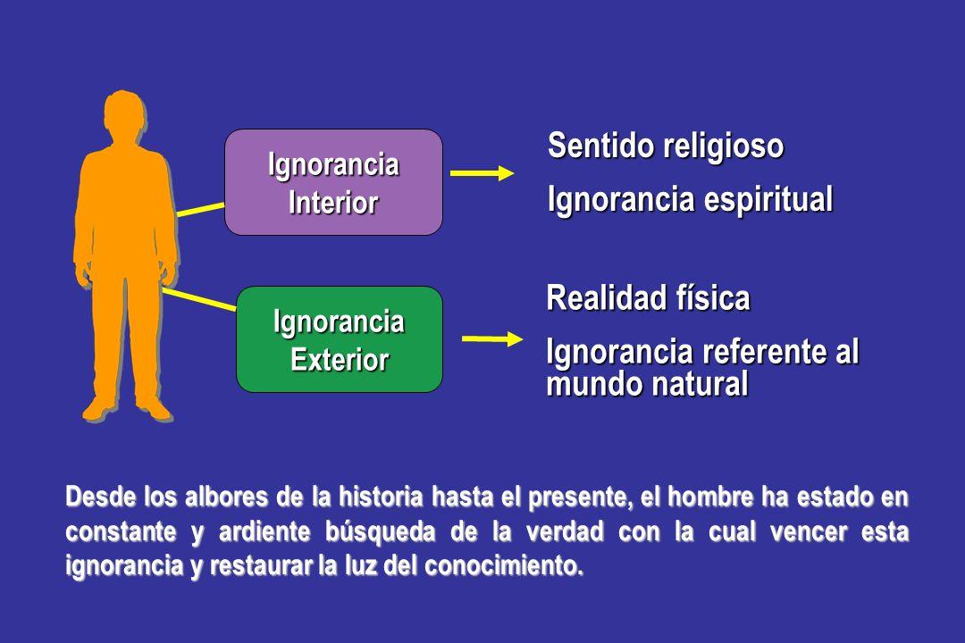 Ciencia Ciencia Religión Investigación de la Verdad interior Investigación de la Verdad exterior Conocimientointerior Conocimientoexterior El hombre ha luchado para descubrir la verdad interior a través del camino de la religión.