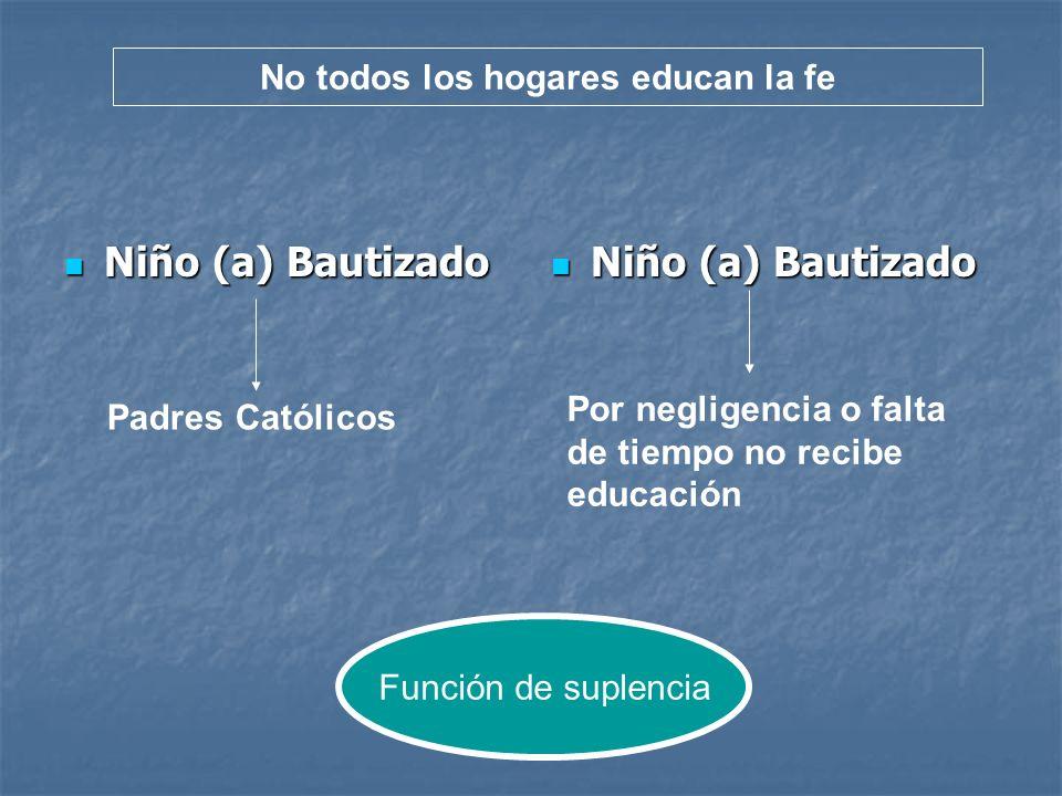 No todos los hogares educan la fe Niño (a) Bautizado Niño (a) Bautizado Padres Católicos Por negligencia o falta de tiempo no recibe educación Función