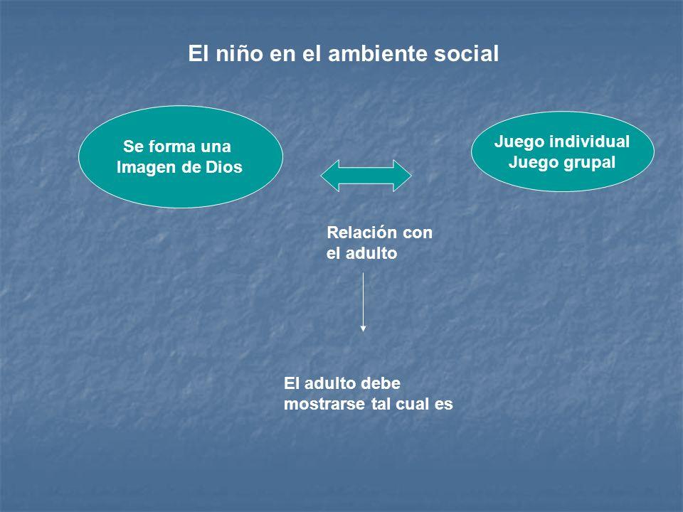 El niño en el ambiente social Se forma una Imagen de Dios Juego individual Juego grupal Relación con el adulto El adulto debe mostrarse tal cual es