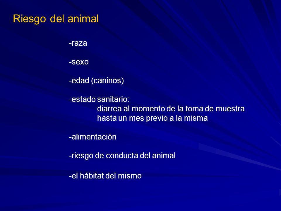 Riesgo del animal -raza -sexo -edad (caninos) -estado sanitario: diarrea al momento de la toma de muestra hasta un mes previo a la misma -alimentación