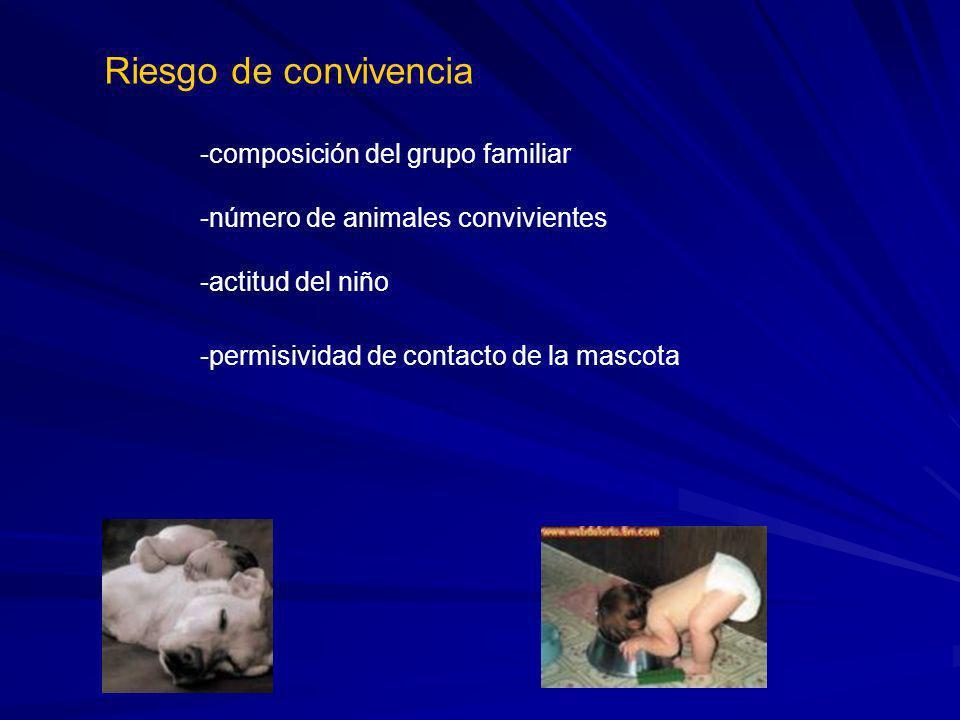 Riesgo de convivencia -composición del grupo familiar -número de animales convivientes -actitud del niño -permisividad de contacto de la mascota