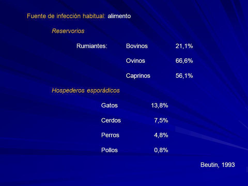 Fuente de infección habitual: alimento Reservorios Rumiantes:Bovinos21,1% Ovinos 66,6% Caprinos 56,1% Hospederos esporádicos Gatos13,8% Cerdos 7,5% Pe