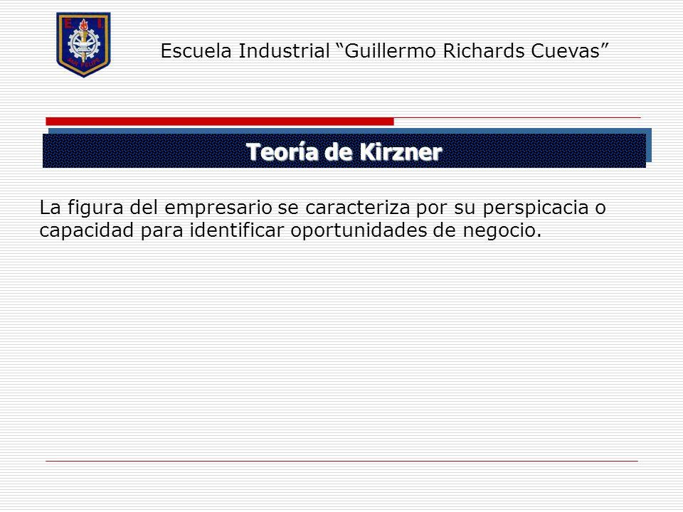 Teoría de Kirzner Escuela Industrial Guillermo Richards Cuevas La figura del empresario se caracteriza por su perspicacia o capacidad para identificar
