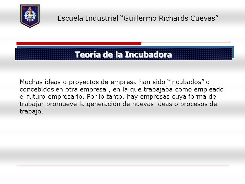 Teoría de la Incubadora Escuela Industrial Guillermo Richards Cuevas Muchas ideas o proyectos de empresa han sido incubados o concebidos en otra empre