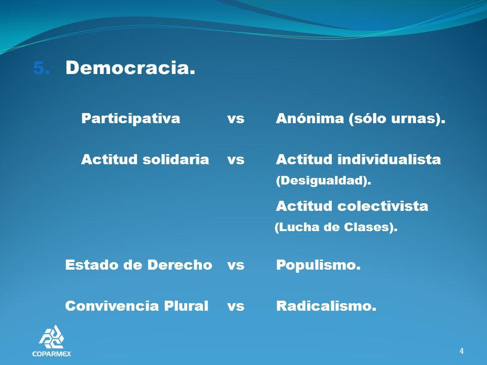 5. Democracia. Participativa vsAnónima (sólo urnas).