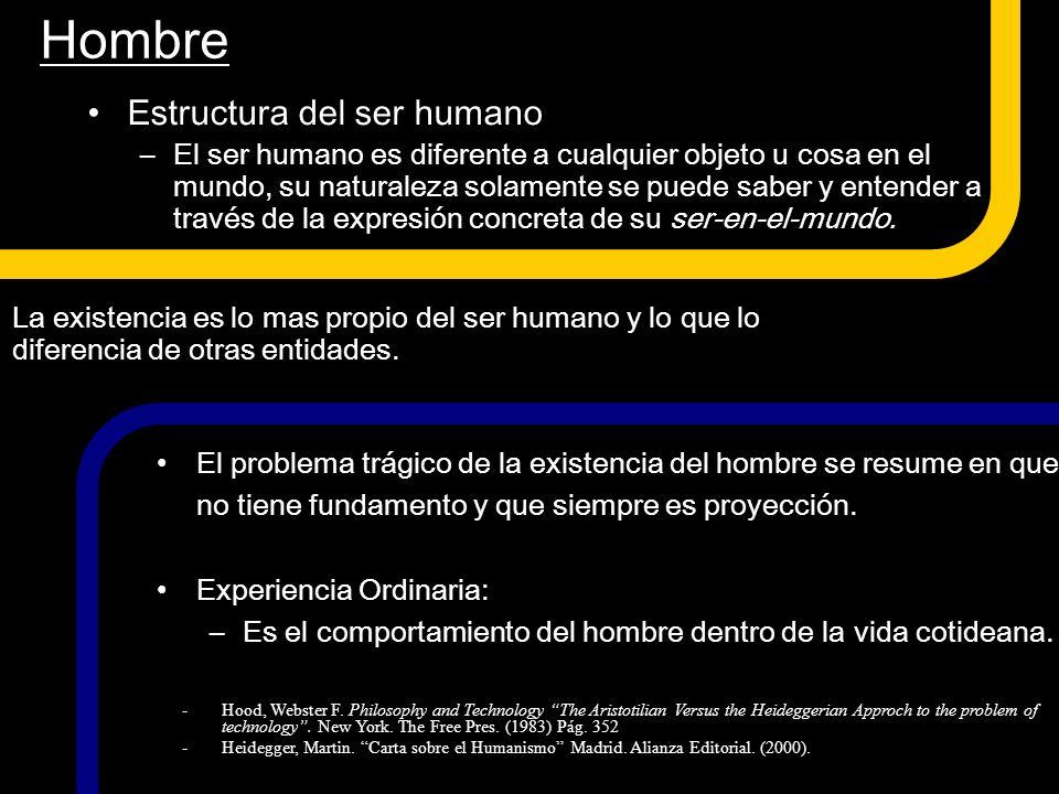 Hombre Estructura del ser humano –El ser humano es diferente a cualquier objeto u cosa en el mundo, su naturaleza solamente se puede saber y entender