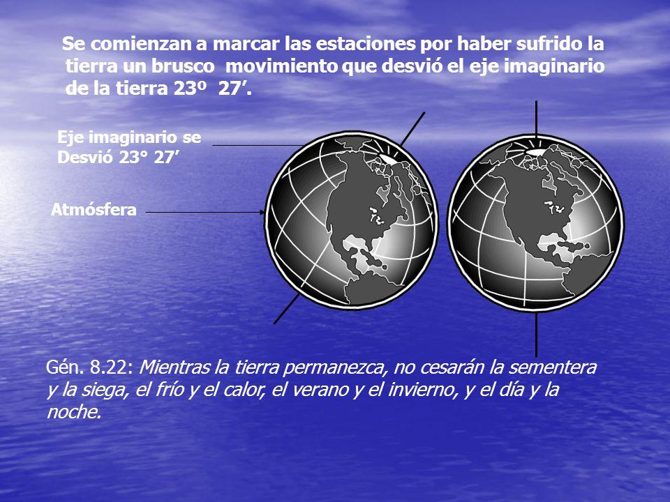 Eje imaginario se Desvió 23° 27 Atmósfera Se comienzan a marcar las estaciones por haber sufrido la tierra un brusco movimiento que desvió el eje imag