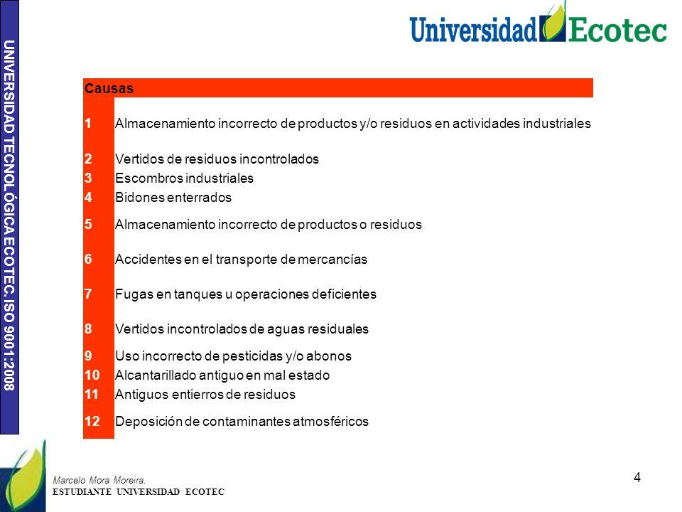 UNIVERSIDAD TECNOLÓGICA ECOTEC. ISO 9001:2008 4 Causas 1Almacenamiento incorrecto de productos y/o residuos en actividades industriales 2Vertidos de r