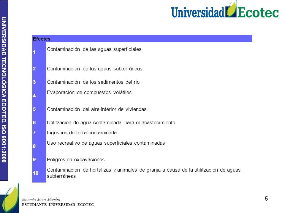 UNIVERSIDAD TECNOLÓGICA ECOTEC. ISO 9001:2008 5 Marcelo Mora Moreira. ESTUDIANTE UNIVERSIDAD ECOTEC Efectes 1 Contaminación de las aguas superficiales