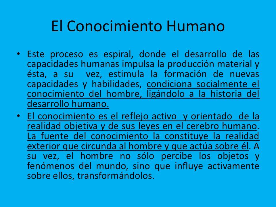 El Conocimiento Humano Este proceso es espiral, donde el desarrollo de las capacidades humanas impulsa la producción material y ésta, a su vez, estimula la formación de nuevas capacidades y habilidades, condiciona socialmente el conocimiento del hombre, ligándolo a la historia del desarrollo humano.