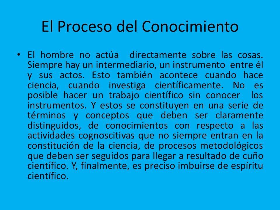 El Proceso del Conocimiento El hombre no actúa directamente sobre las cosas. Siempre hay un intermediario, un instrumento entre él y sus actos. Esto t