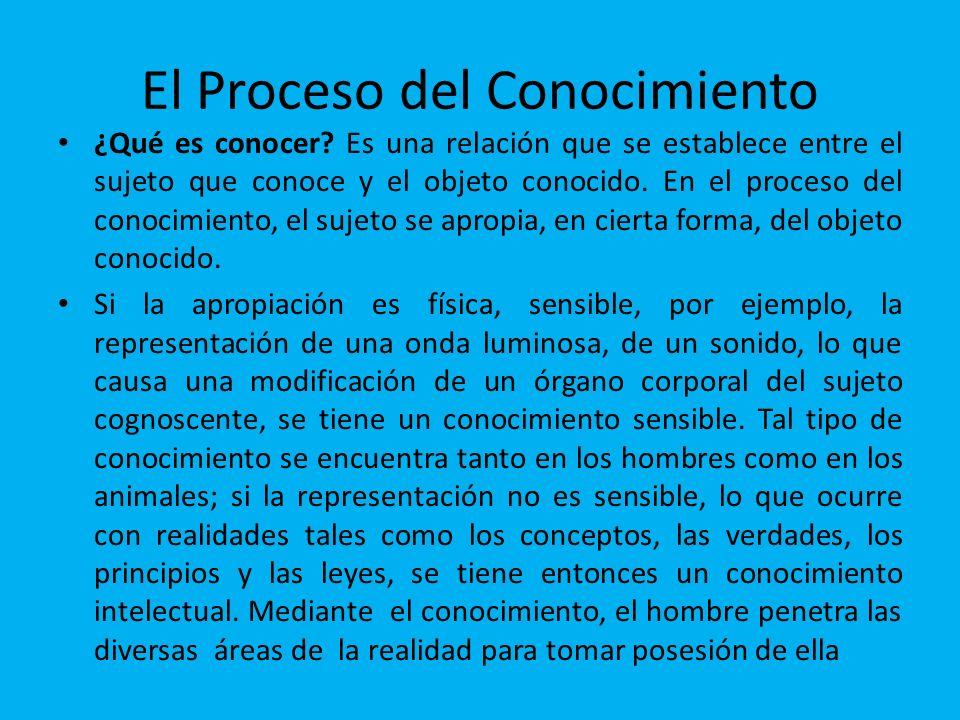 El Proceso del Conocimiento ¿Qué es conocer? Es una relación que se establece entre el sujeto que conoce y el objeto conocido. En el proceso del conoc