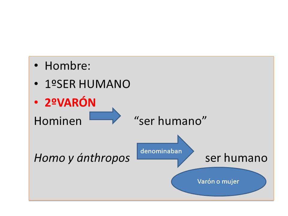 Hombre: 1ºSER HUMANO 2ºVARÓN Hominen ser humano Homo y ánthropos ser humano Hombre: 1ºSER HUMANO 2ºVARÓN Hominen ser humano Homo y ánthropos ser human