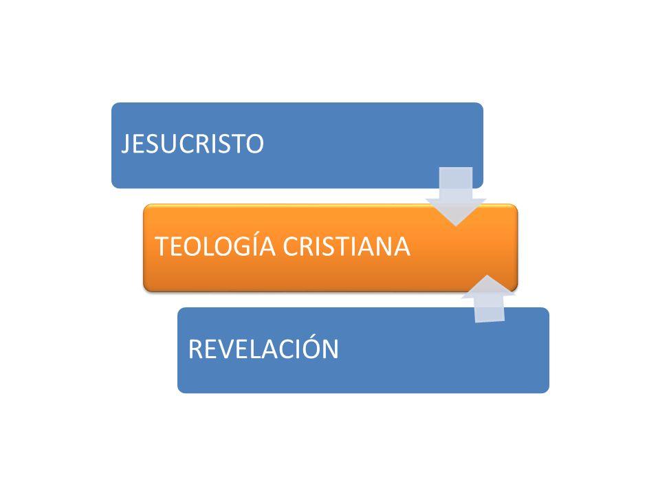 JESUCRISTOTEOLOGÍA CRISTIANAREVELACIÓN