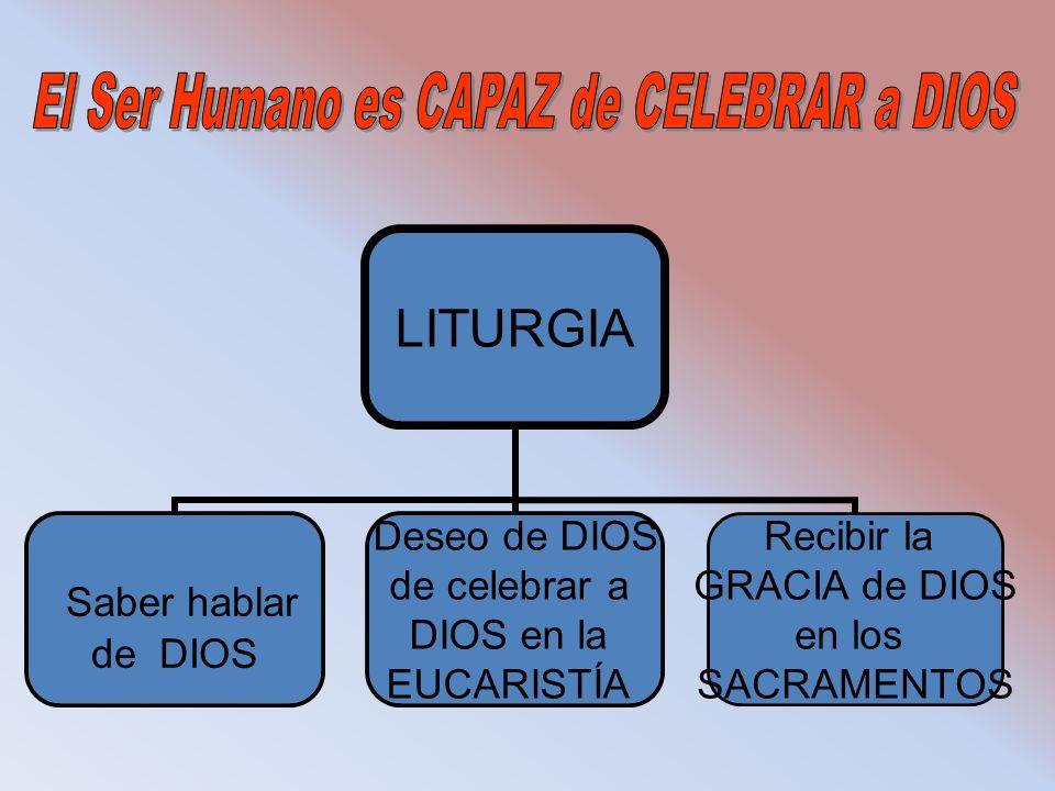 LITURGIA Saber hablar de DIOS Deseo de DIOS de celebrar a DIOS en la EUCARISTÍA Recibir la GRACIA de DIOS en los SACRAMENTOS