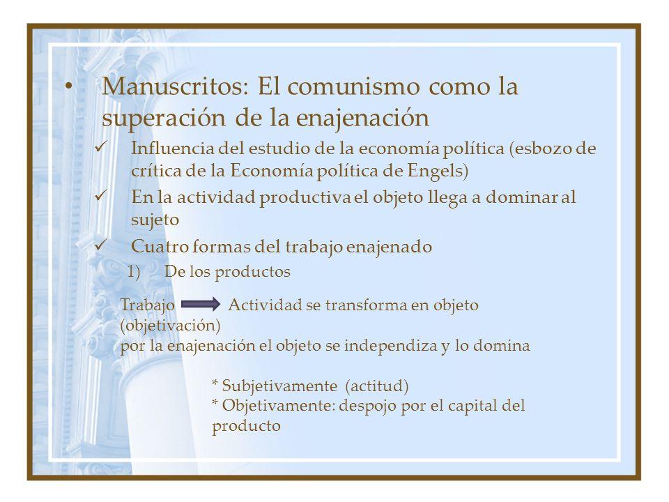 Manuscritos: El comunismo como la superación de la enajenación Influencia del estudio de la economía política (esbozo de crítica de la Economía políti