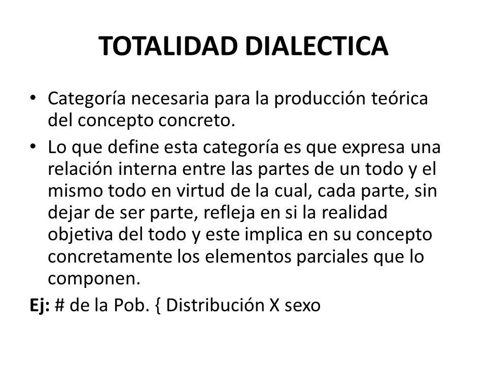 TOTALIDAD DIALECTICA Categoría necesaria para la producción teórica del concepto concreto. Lo que define esta categoría es que expresa una relación in