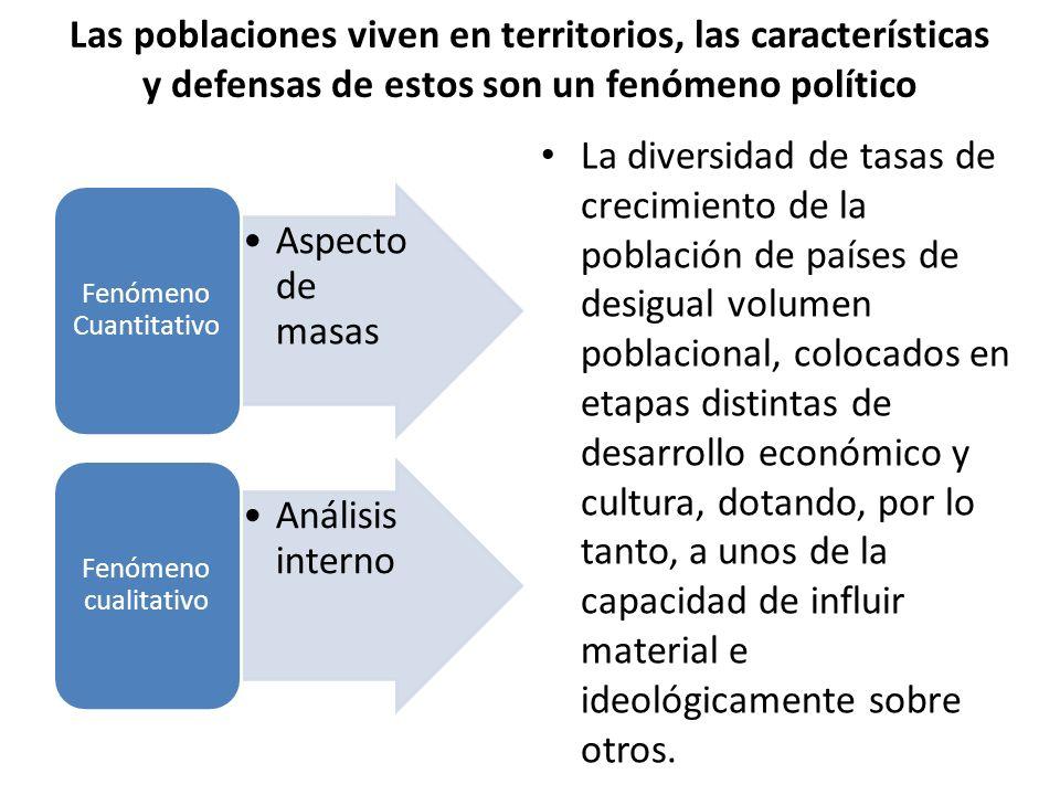 Las poblaciones viven en territorios, las características y defensas de estos son un fenómeno político Aspecto de masas Fenómeno Cuantitativo Análisis