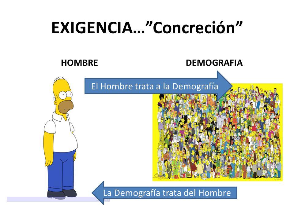 EXIGENCIA…Concreción HOMBREDEMOGRAFIA La Demografía trata del Hombre El Hombre trata a la Demografía