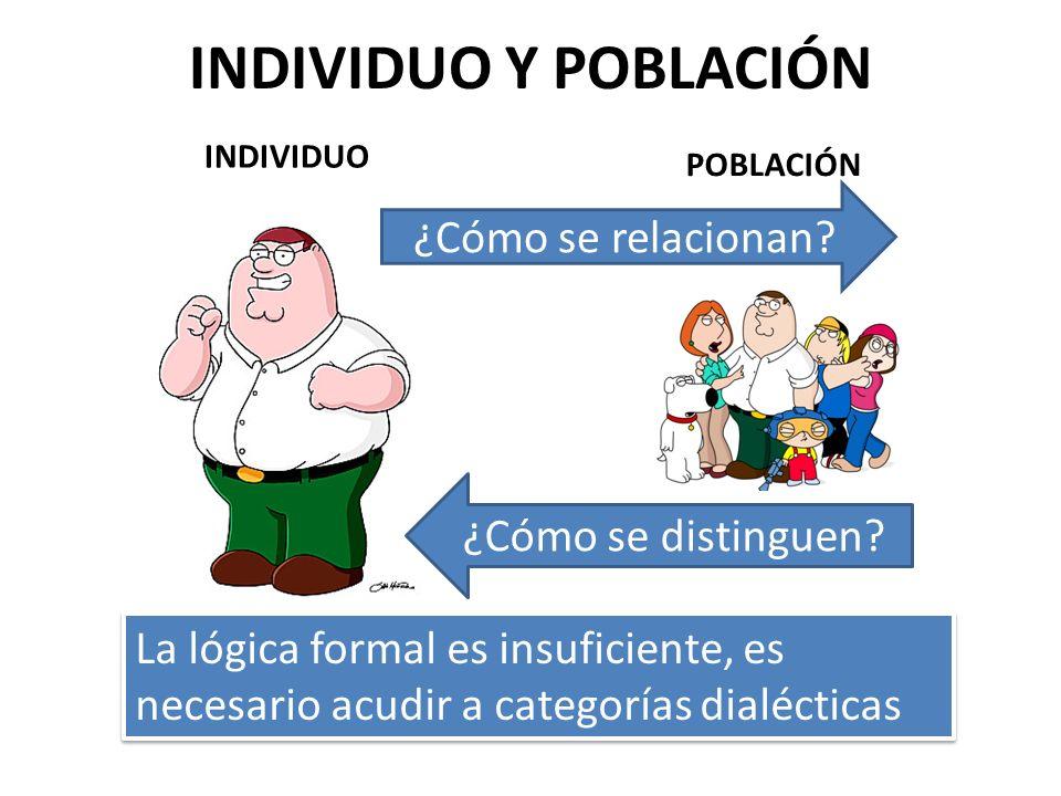 INDIVIDUO Y POBLACIÓN INDIVIDUO POBLACIÓN ¿Cómo se relacionan? ¿Cómo se distinguen? La lógica formal es insuficiente, es necesario acudir a categorías