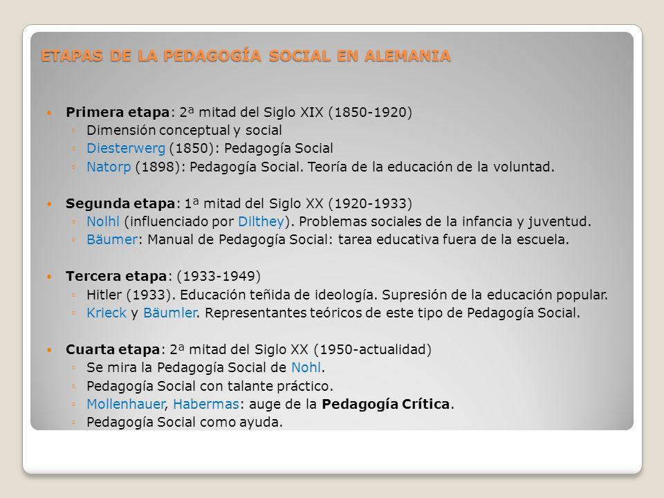 ETAPAS DE LA PEDAGOGÍA SOCIAL EN ALEMANIA Primera etapa: 2ª mitad del Siglo XIX (1850-1920) Dimensión conceptual y social Diesterwerg (1850): Pedagogí