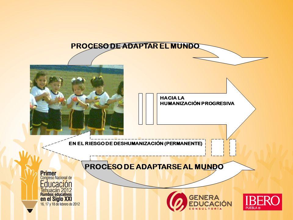Prácticas educativas Estructuras educativas Cultura educativa Transformación educativa