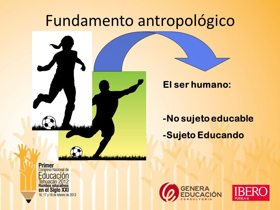 Fundamento antropológico El ser humano: -No sujeto educable -Sujeto Educando