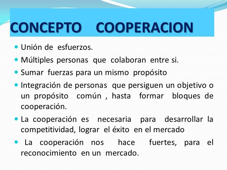 CONCEPTO COOPERACION Unión de esfuerzos. Múltiples personas que colaboran entre si. Sumar fuerzas para un mismo propósito Integración de personas que