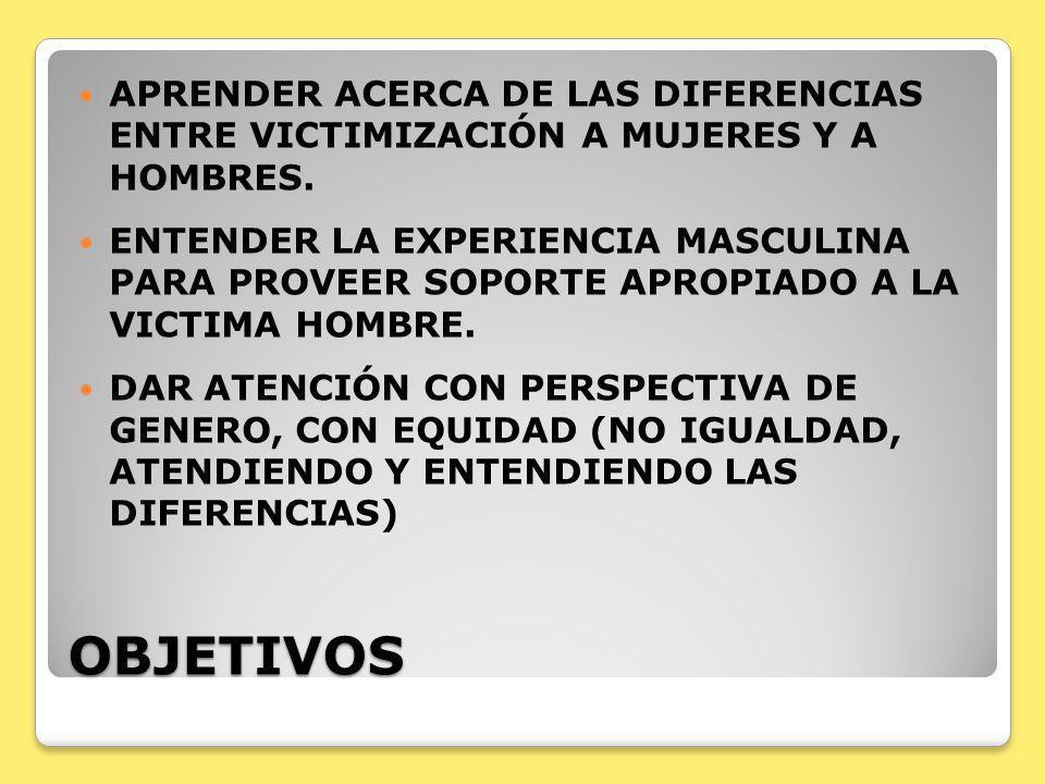 OBJETIVOS APRENDER ACERCA DE LAS DIFERENCIAS ENTRE VICTIMIZACIÓN A MUJERES Y A HOMBRES. ENTENDER LA EXPERIENCIA MASCULINA PARA PROVEER SOPORTE APROPIA