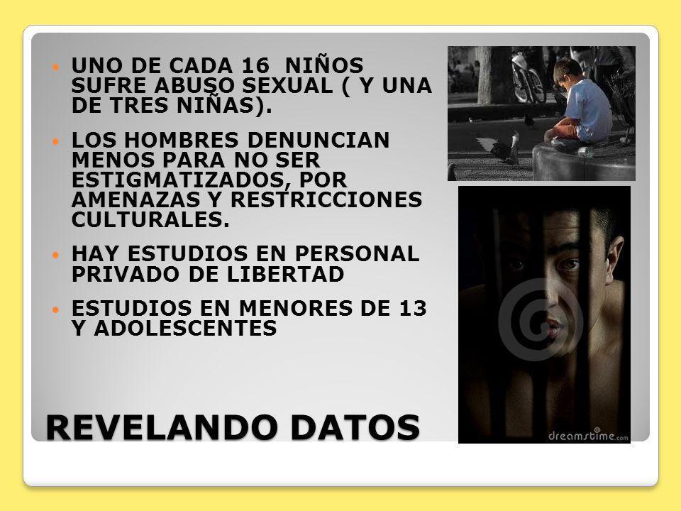 REVELANDO DATOS UNO DE CADA 16 NIÑOS SUFRE ABUSO SEXUAL ( Y UNA DE TRES NIÑAS). LOS HOMBRES DENUNCIAN MENOS PARA NO SER ESTIGMATIZADOS, POR AMENAZAS Y