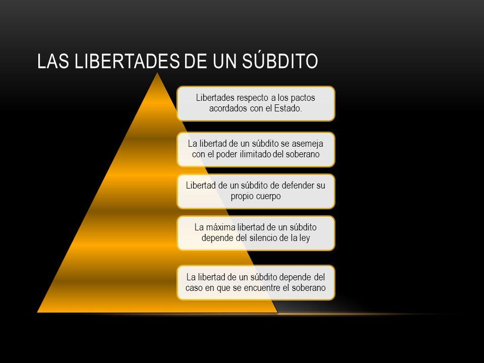 LAS LIBERTADES DE UN SÚBDITO Libertades respecto a los pactos acordados con el Estado. La libertad de un súbdito se asemeja con el poder ilimitado del