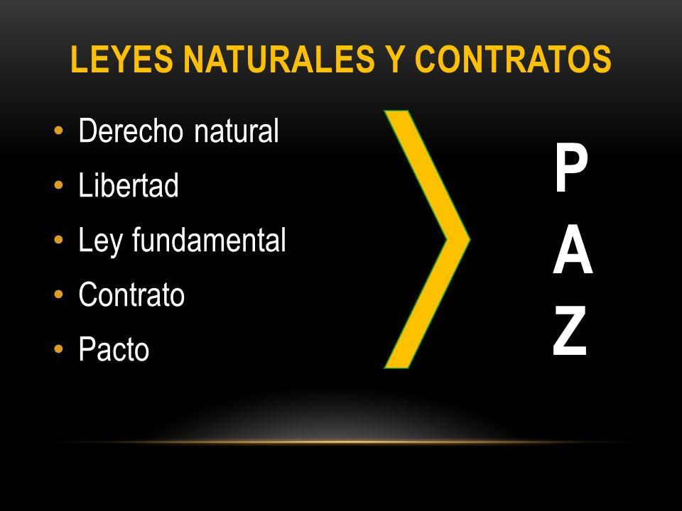 LEYES NATURALES Y CONTRATOS Derecho natural Libertad Ley fundamental Contrato Pacto PAZPAZ
