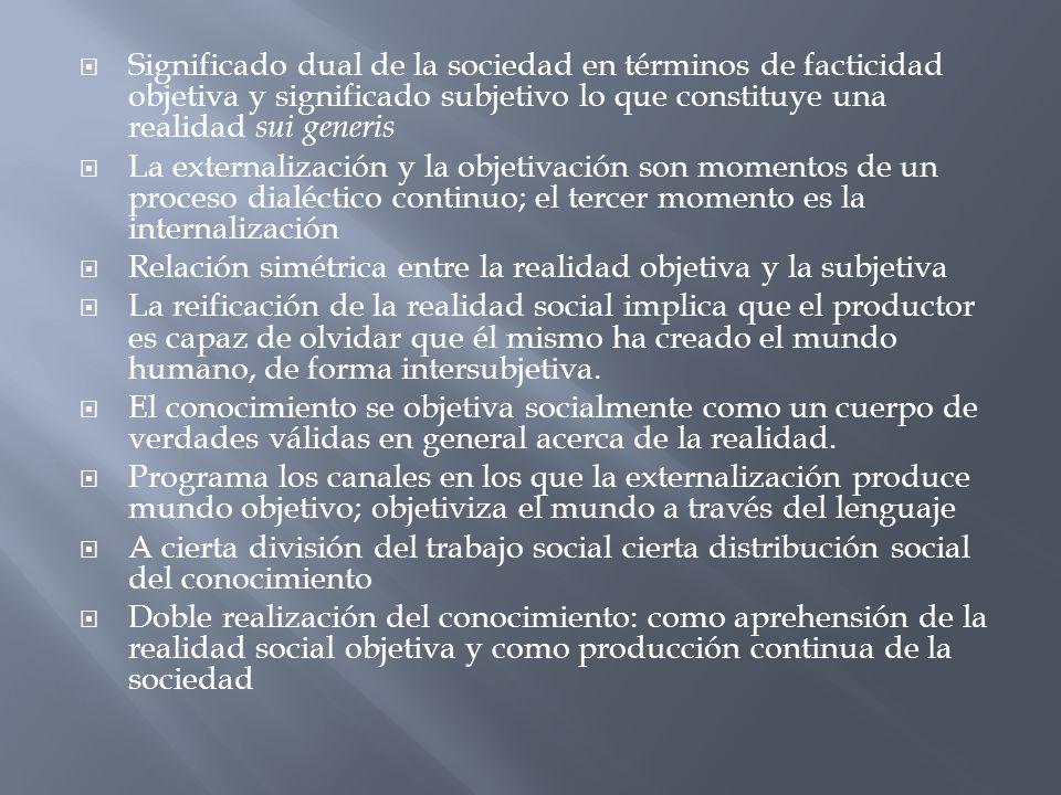 Significado dual de la sociedad en términos de facticidad objetiva y significado subjetivo lo que constituye una realidad sui generis La externalizaci