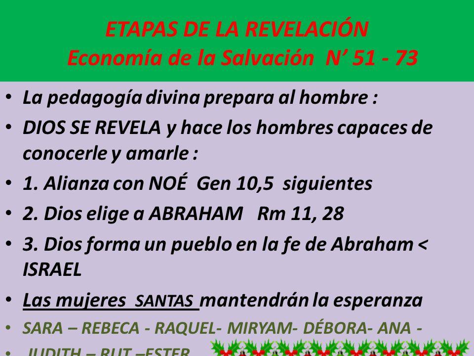 ETAPAS DE LA REVELACIÓN Economía de la Salvación N 51 - 73 La pedagogía divina prepara al hombre : DIOS SE REVELA y hace los hombres capaces de conoce
