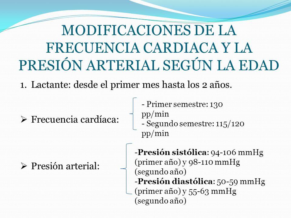 MODIFICACIONES DE LA FRECUENCIA CARDIACA Y LA PRESIÓN ARTERIAL SEGÚN LA EDAD 1.Lactante: desde el primer mes hasta los 2 años. Frecuencia cardíaca: Pr