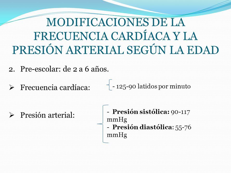 MODIFICACIONES DE LA FRECUENCIA CARDÍACA Y LA PRESIÓN ARTERIAL SEGÚN LA EDAD 2.Pre-escolar: de 2 a 6 años. Frecuencia cardíaca: Presión arterial: - 12