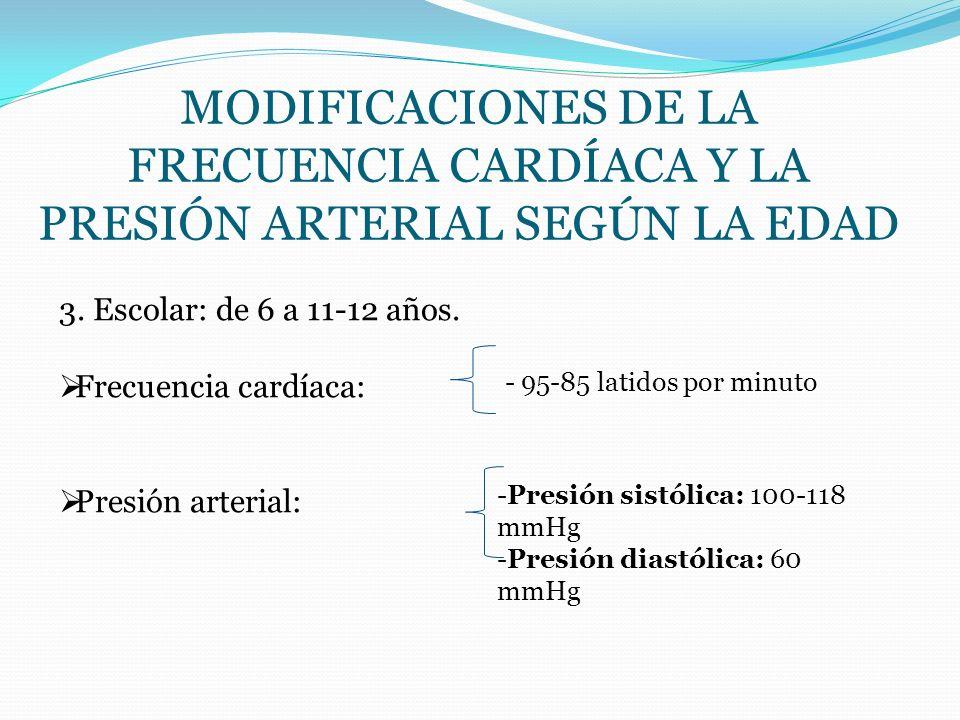 MODIFICACIONES DE LA FRECUENCIA CARDÍACA Y LA PRESIÓN ARTERIAL SEGÚN LA EDAD 3. Escolar: de 6 a 11-12 años. Frecuencia cardíaca: Presión arterial: - 9
