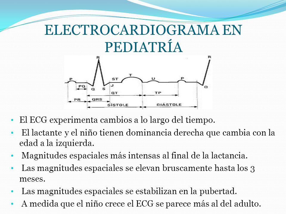 ELECTROCARDIOGRAMA EN PEDIATRÍA El ECG experimenta cambios a lo largo del tiempo. El lactante y el niño tienen dominancia derecha que cambia con la ed