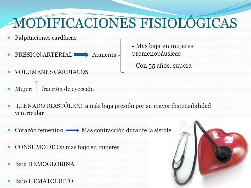 Palpitaciones cardíacas PRESION ARTERIAL Aumenta VOLUMENES CARDIACOS Mujer: fracción de eyección LLENADO DIASTÓLICO a más baja presión por su mayor di
