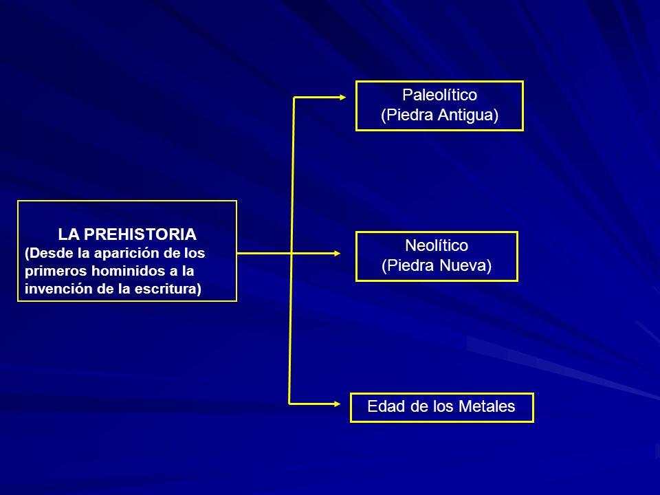 LA PREHISTORIA (Desde la aparición de los primeros hominidos a la invención de la escritura) Paleolítico (Piedra Antigua) Neolítico (Piedra Nueva) Edad de los Metales