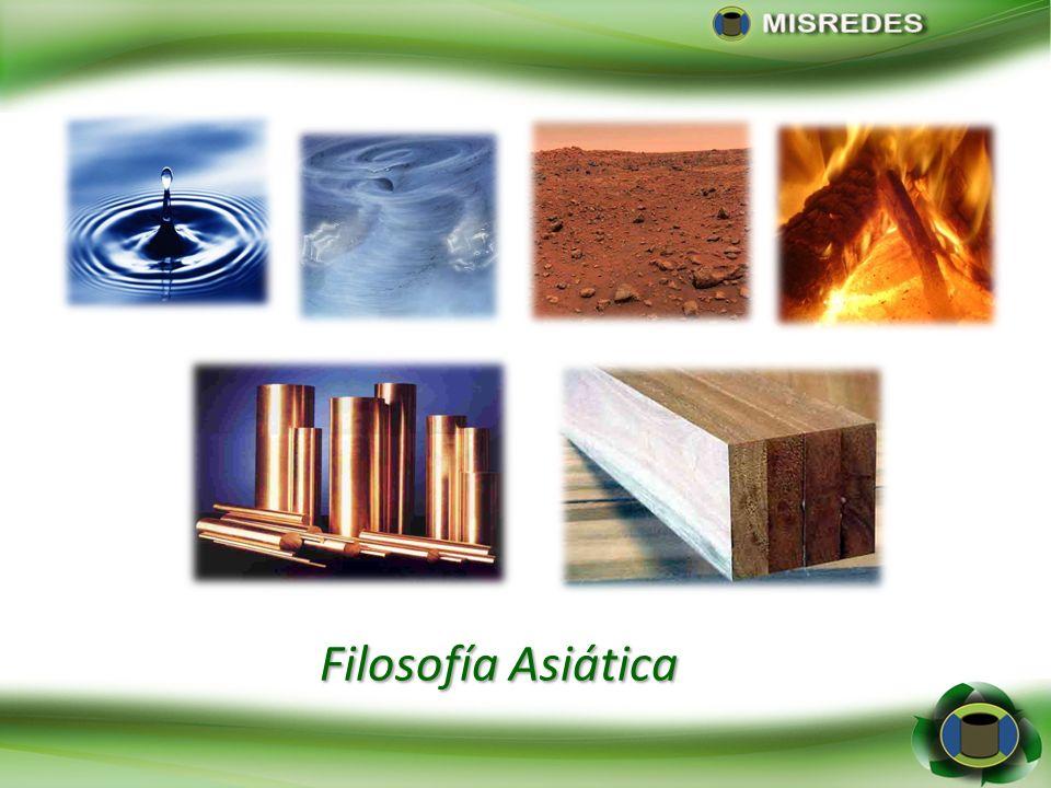 Ciencias de La Vida BIOLOGÍA-ARISTÓTELESBIOLOGÍA-ARISTÓTELES