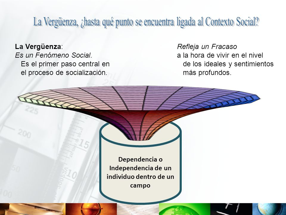 Dependencia o Independencia de un individuo dentro de un campo La Vergüenza: Es un Fenómeno Social. Es el primer paso central en el proceso de sociali